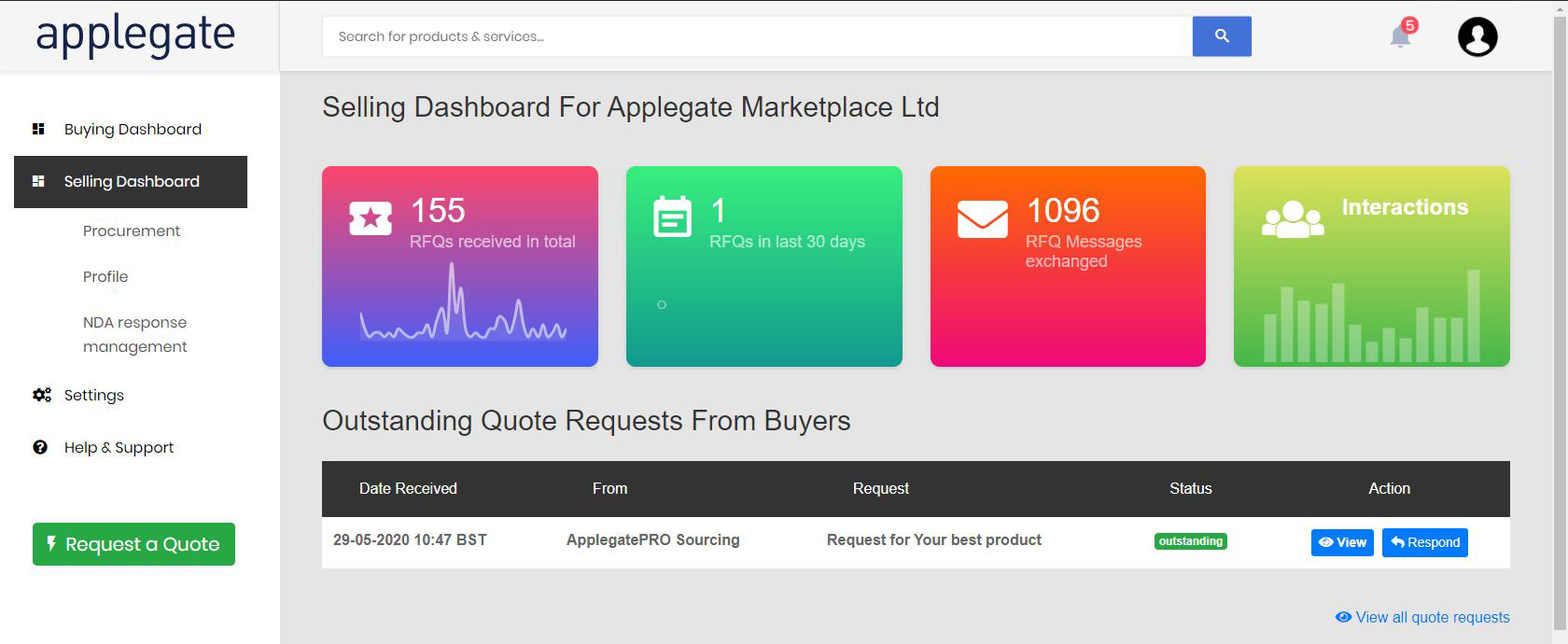 Selling Dashboard (1st page) for web